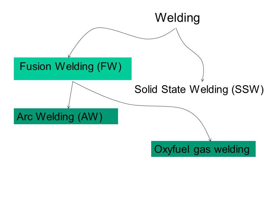 Welding Fusion Welding (FW) Solid State Welding (SSW) Arc Welding (AW) Oxyfuel gas welding