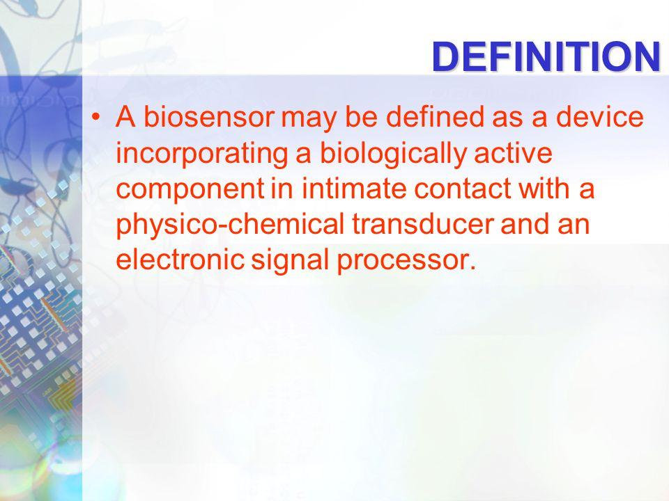 Analyte of interest Interfering species Biocomponent Transducer Processor Signal