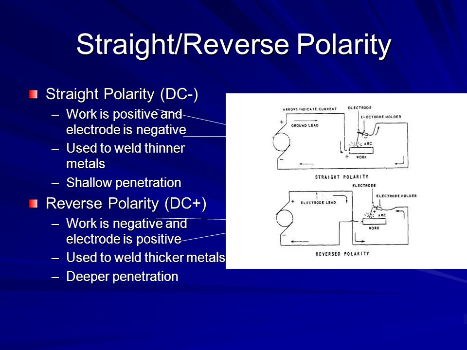 Straight/Reverse Polarity Straight Polarity (DC-) –Work is positive and electrode is negative –Used to weld thinner metals –Shallow penetration Reverse Polarity (DC+) –Work is negative and electrode is positive –Used to weld thicker metals –Deeper penetration
