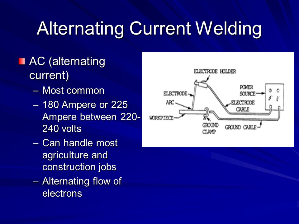 Alternating Current Welding AC (alternating current) –Most common –180 Ampere or 225 Ampere between 220- 240 volts –Can handle most agriculture and construction jobs –Alternating flow of electrons