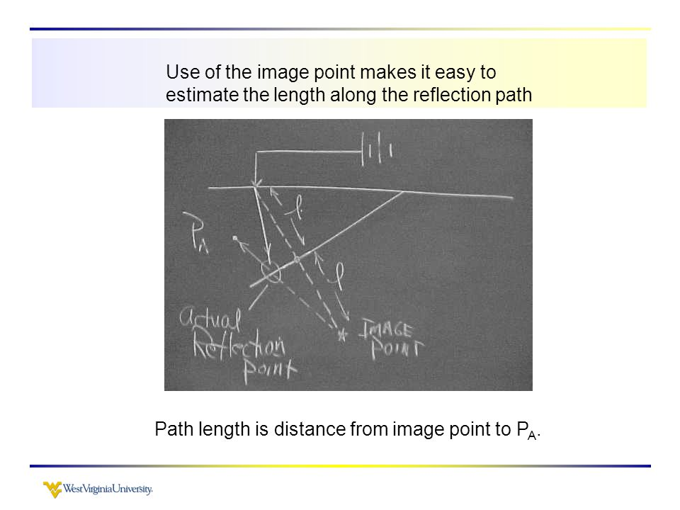 Use of the image point makes it easy to estimate the length along the reflection path Path length is distance from image point to P A.