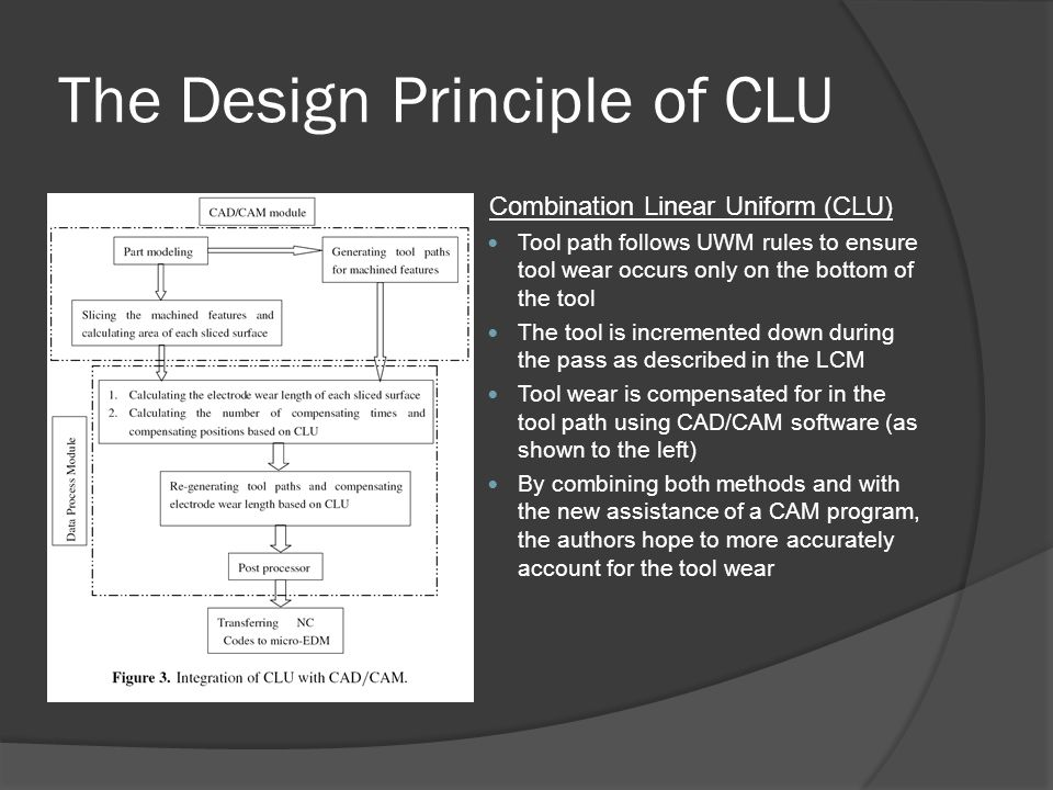 The Design Principle of CLU Combination Linear Uniform (CLU) Tool path follows UWM rules to ensure tool wear occurs only on the bottom of the tool The tool is incremented down during the pass as described in the LCM Tool wear is compensated for in the tool path using CAD/CAM software (as shown to the left) By combining both methods and with the new assistance of a CAM program, the authors hope to more accurately account for the tool wear