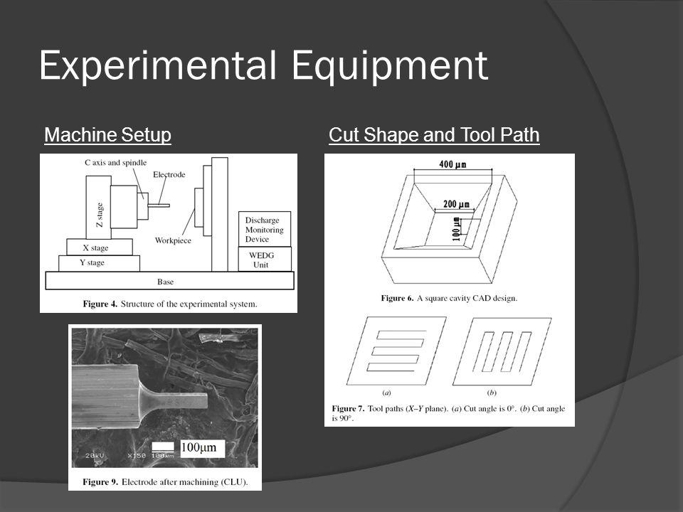Experimental Equipment Machine SetupCut Shape and Tool Path