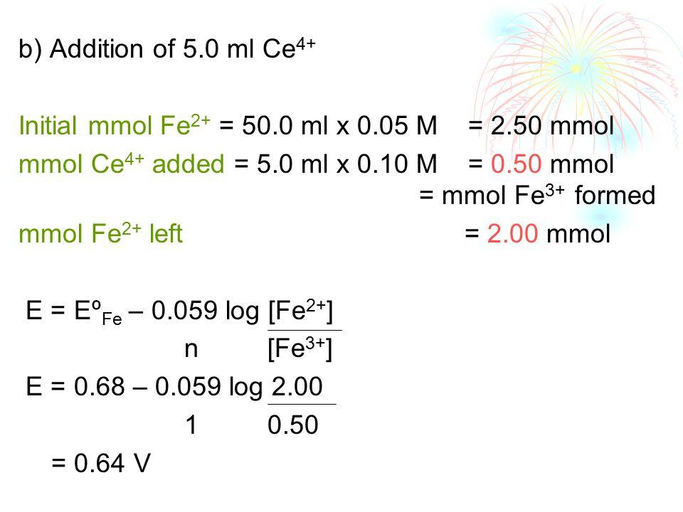 b) Addition of 5.0 ml Ce 4+ Initial mmol Fe 2+ = 50.0 ml x 0.05 M = 2.50 mmol mmol Ce 4+ added = 5.0 ml x 0.10 M = 0.50 mmol = mmol Fe 3+ formed mmol