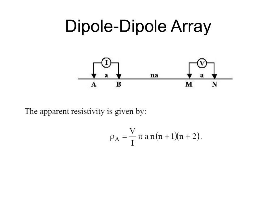 Dipole-Dipole Array