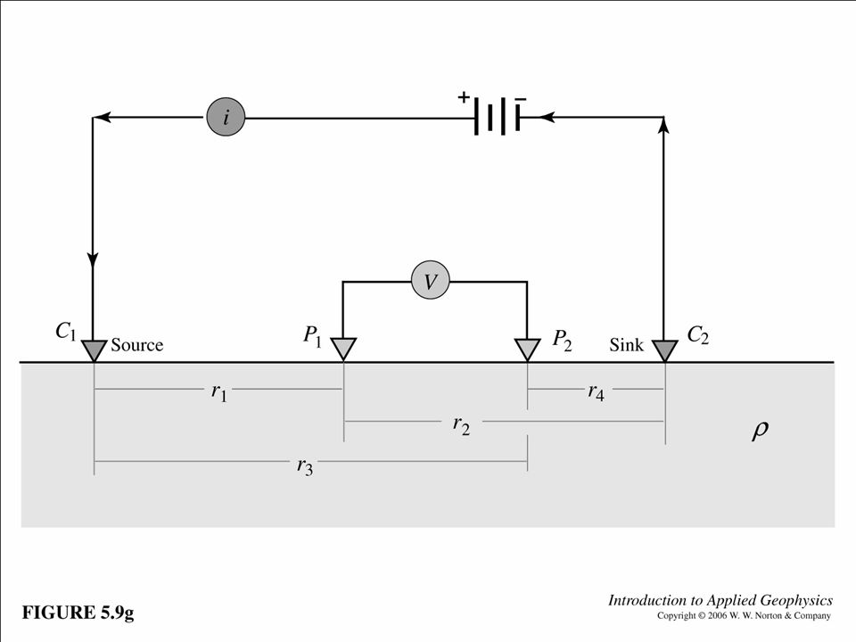 Fig. 5.6g Equal potential voltage surfaces between the electrodes