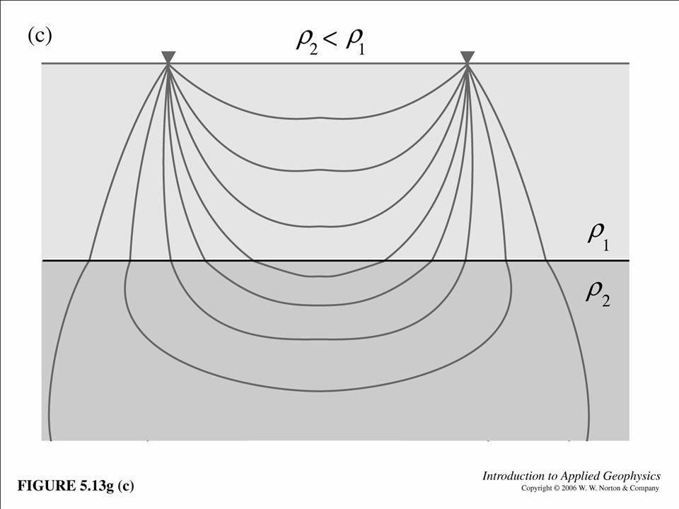 Fig. 5.13g (c)