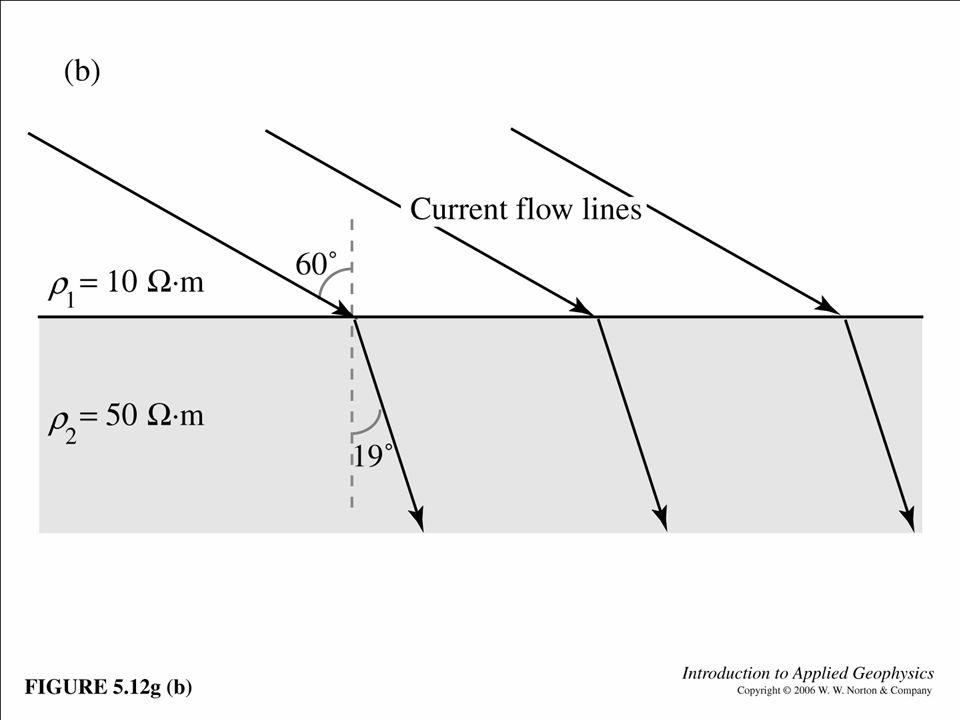 Fig. 5.12g (b)