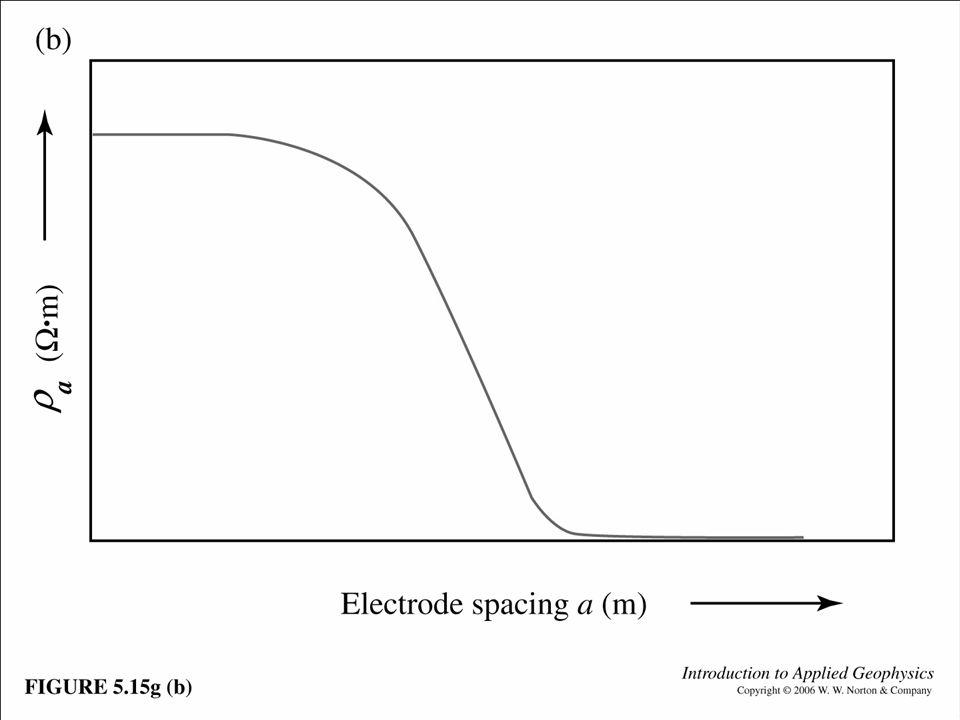 Fig. 5.15g (b)