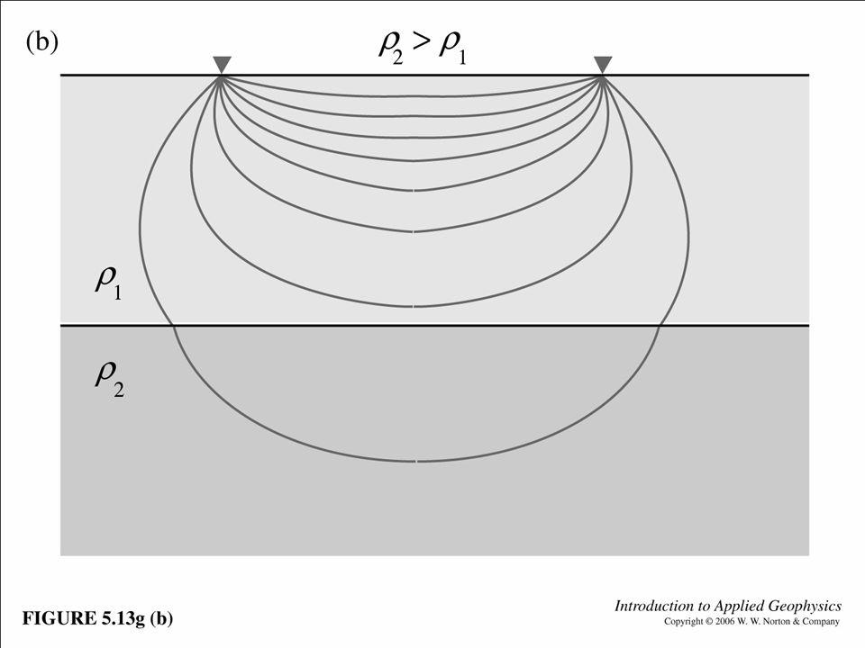 Fig. 5.13g (b)