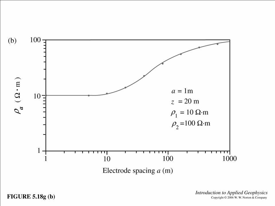 Fig. 5.18g (b)