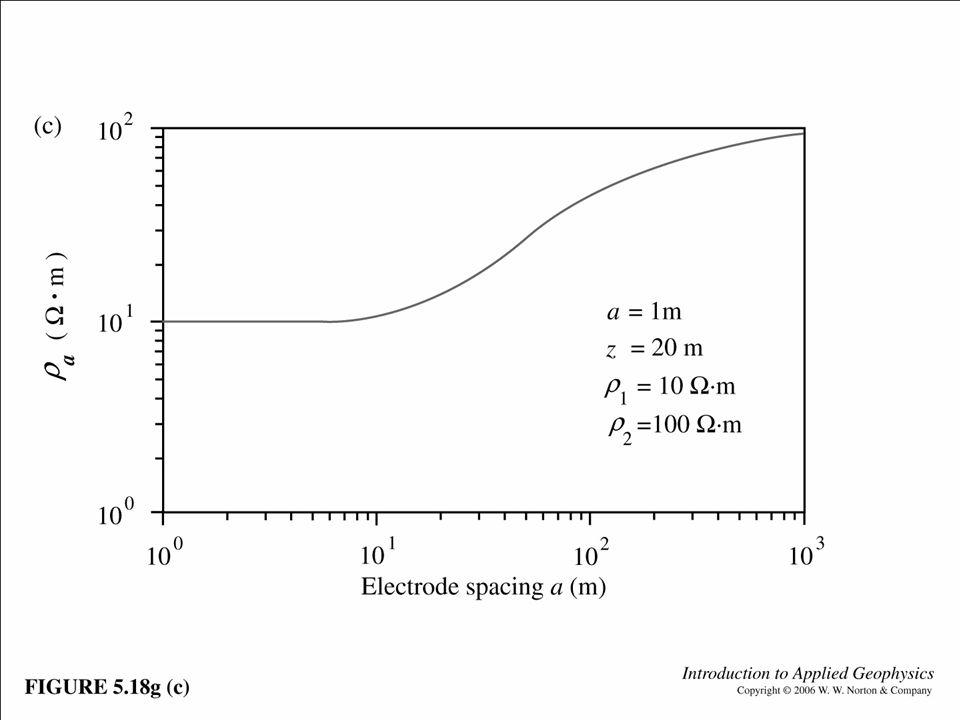 Fig. 5.18g (c)