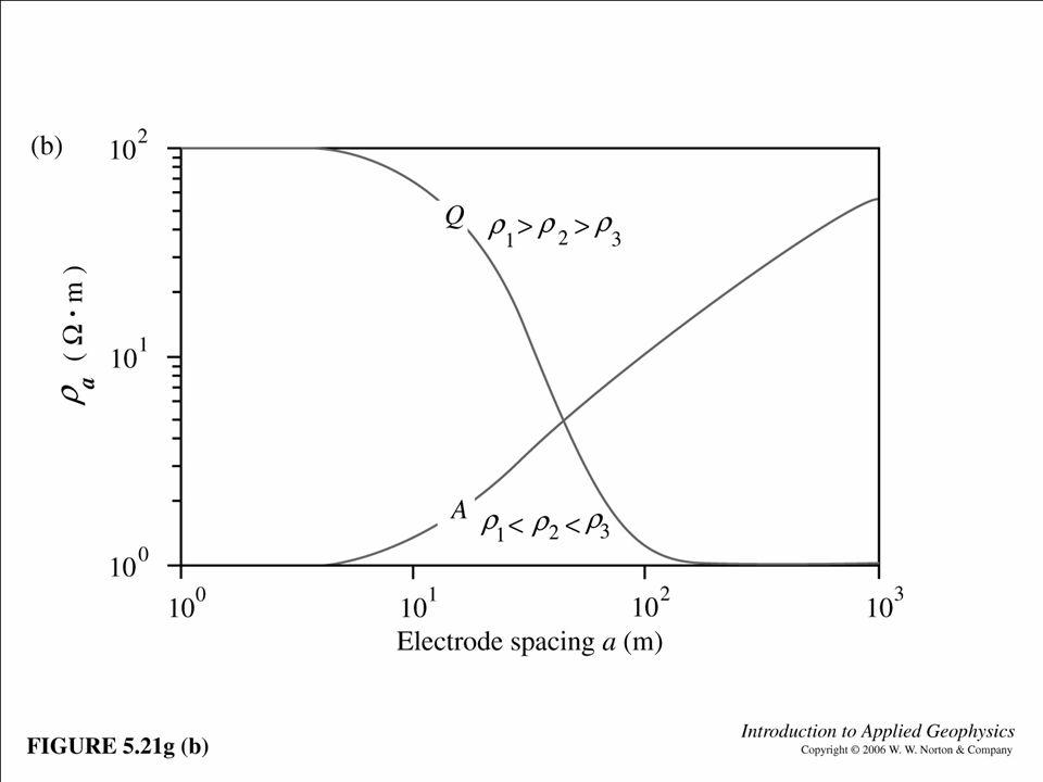 Fig. 5.21g (b)