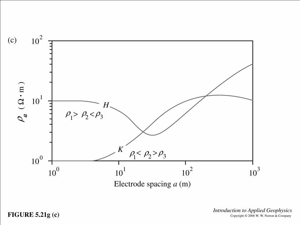 Fig. 5.21g (c)