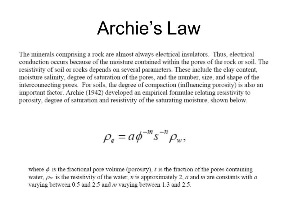 Archie's Law