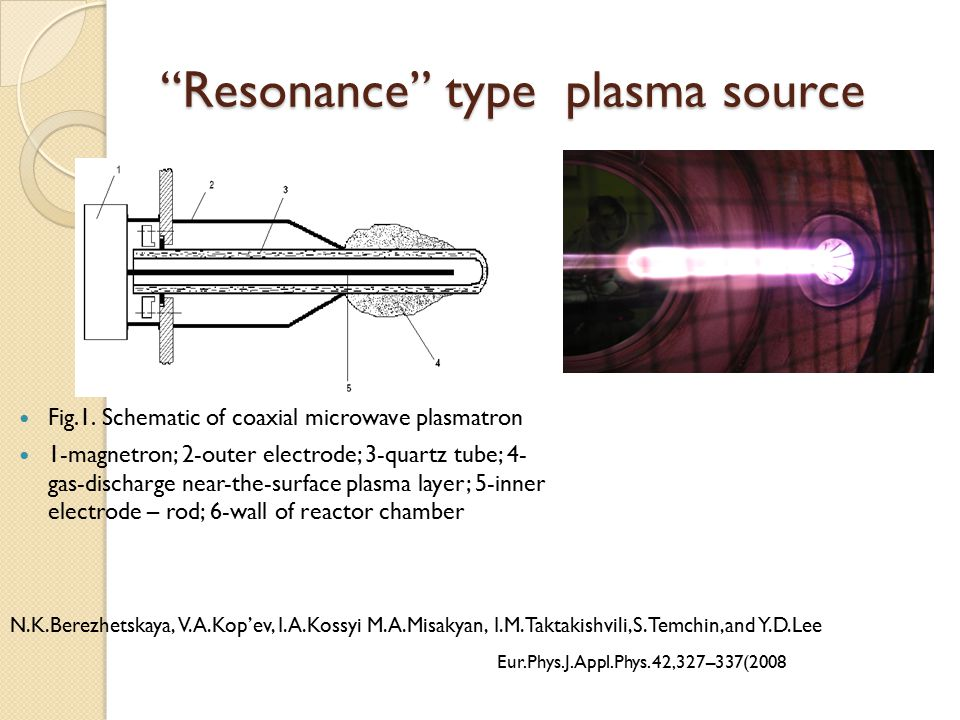 Resonance type plasma source Fig.1.