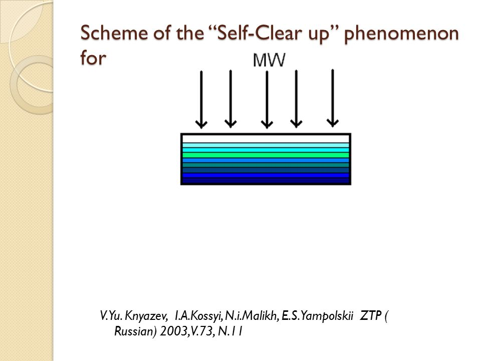 Scheme of the Self-Clear up phenomenon for V.Yu.