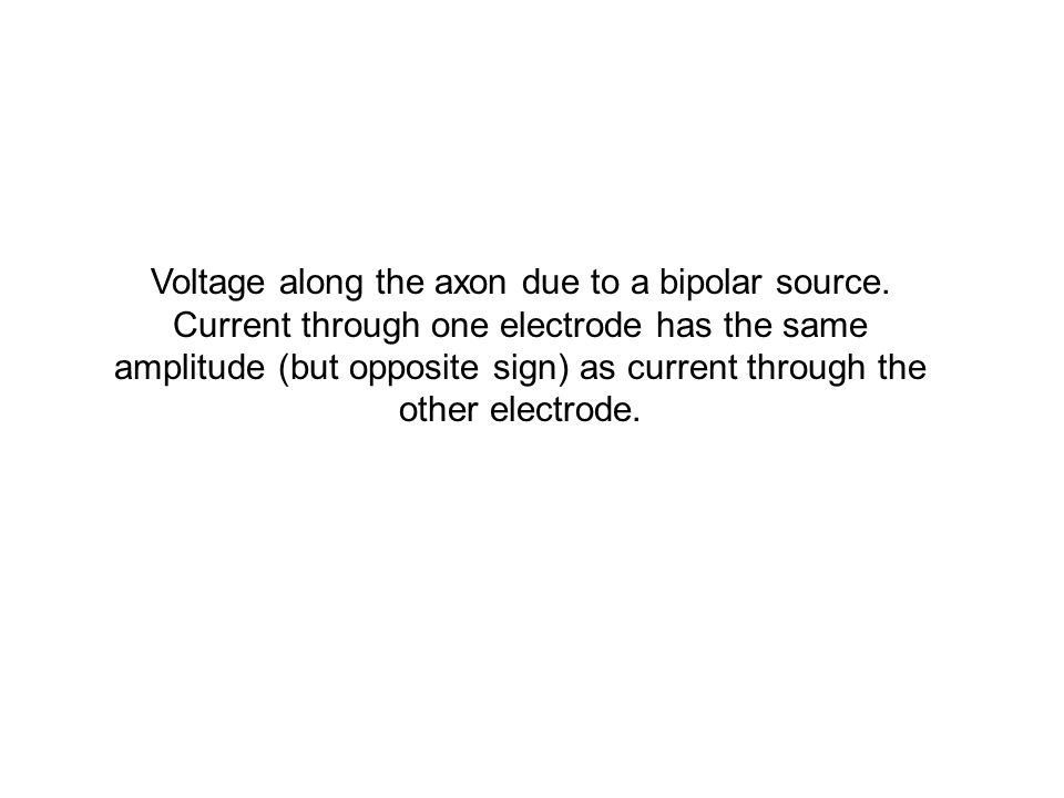 Voltage along the axon due to a bipolar source.