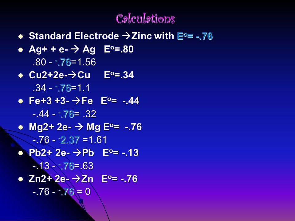 Calculations Standard Electrode  Zinc with E o = -.76 Standard Electrode  Zinc with E o = -.76 Ag+ + e-  Ag E o =.80 Ag+ + e-  Ag E o =.80.80 - -.
