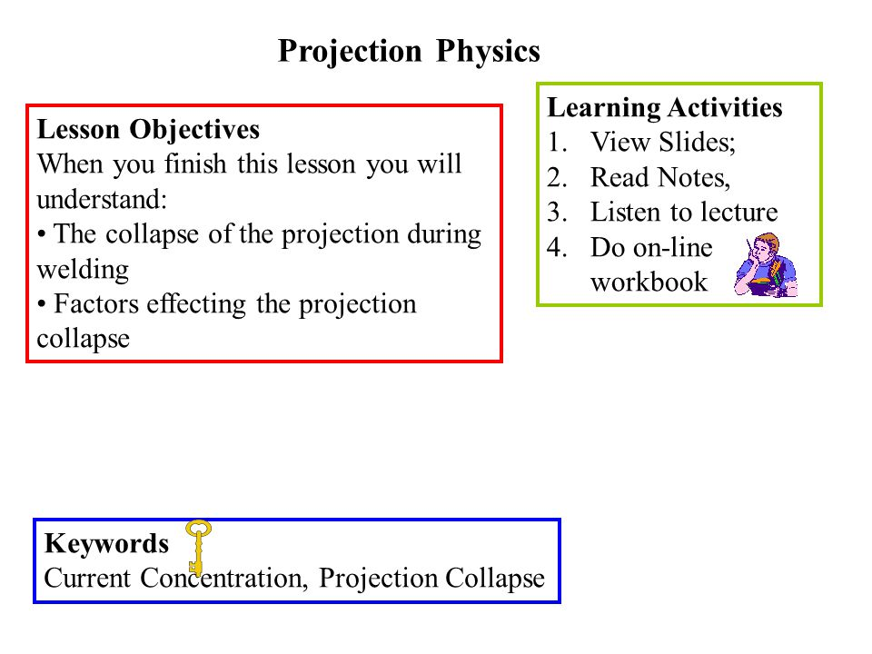 Projection Physics Lesson Objectives When you finish this lesson you will understand: The collapse of the projection during welding Factors effecting the projection collapse Learning Activities 1.View Slides; 2.Read Notes, 3.Listen to lecture 4.Do on-line workbook Keywords Current Concentration, Projection Collapse