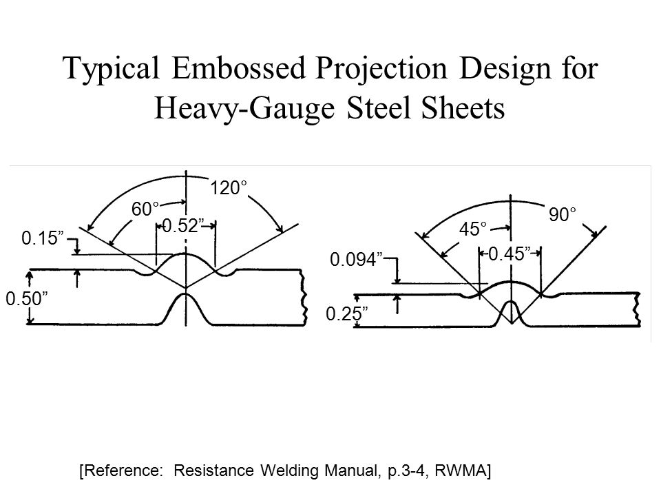 Typical Embossed Projection Design for Heavy-Gauge Steel Sheets [Reference: Resistance Welding Manual, p.3-4, RWMA] 90° 45° 60° 120° 0.45 0.25 0.094 0.52 0.15 0.50