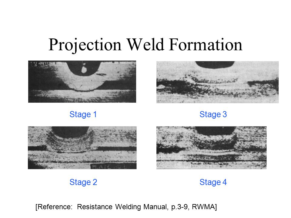 [Reference: Resistance Welding Manual, p.3-13, RWMA] Projection Welding Schedule of Light-Gauge Steels