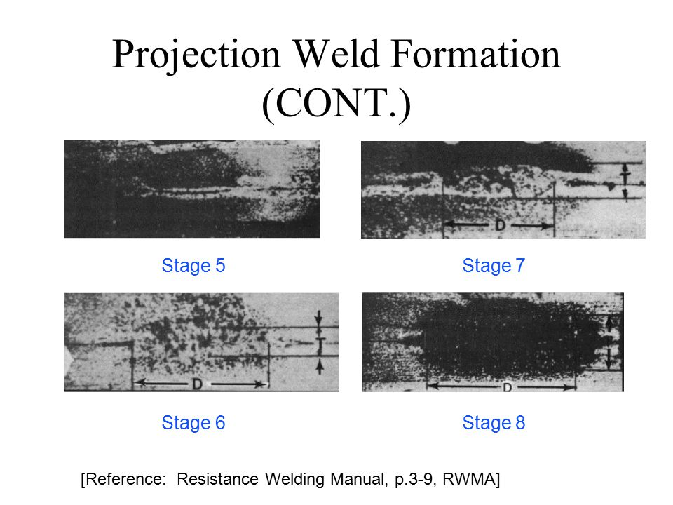 Additive Effect of Projection Weld Strengths for Multiple Welded Assemblies [Reference: Further studies in projection welding, Welding Journal Research Supplement, 28(1), p.15s-23s, Hess & Childs] Shear Normal Tension Weld Current: No.