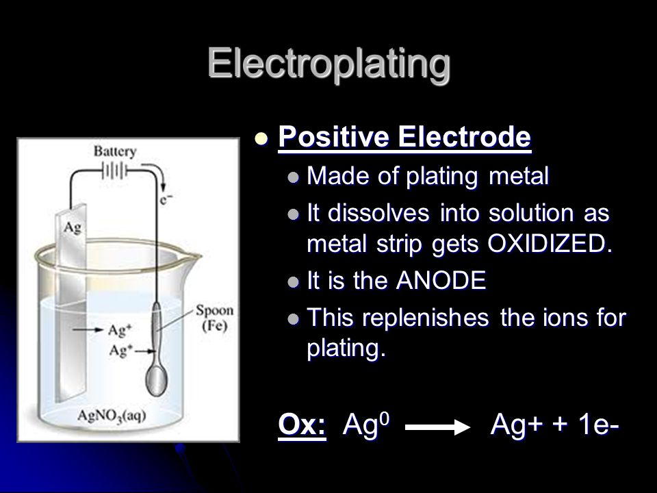 Electroplating Positive Electrode Positive Electrode Made of plating metal Made of plating metal It dissolves into solution as metal strip gets OXIDIZED.