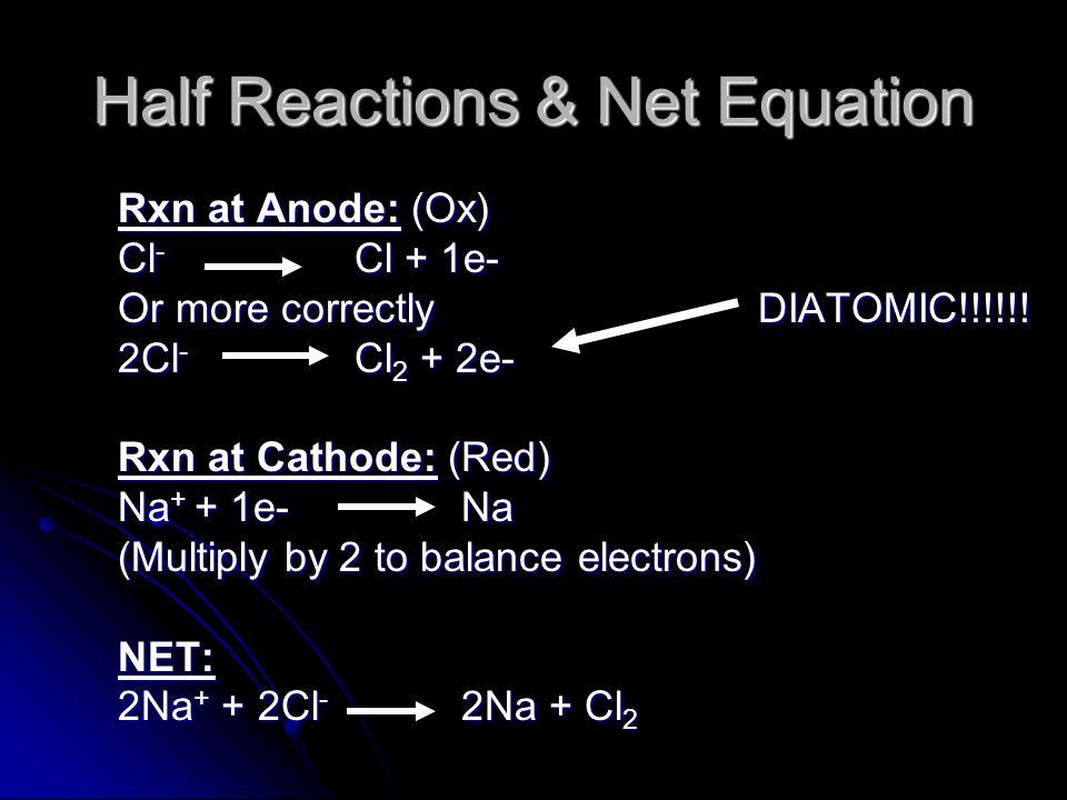 Half Reactions & Net Equation Rxn at Anode: (Ox) Cl - Cl + 1e- Or more correctlyDIATOMIC!!!!!.