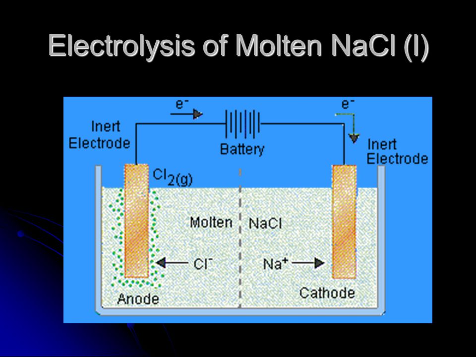 Electrolysis of Molten NaCl (l)