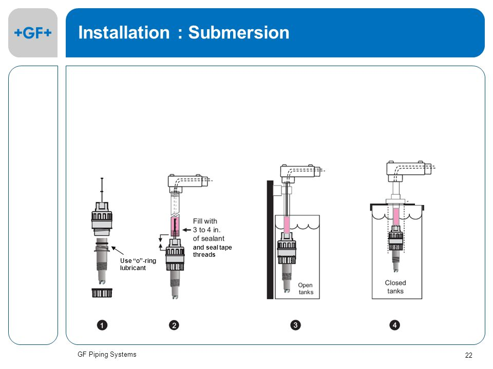 GF Piping Systems 22 Installation : Submersion and seal tape threads Use o -ring lubricant