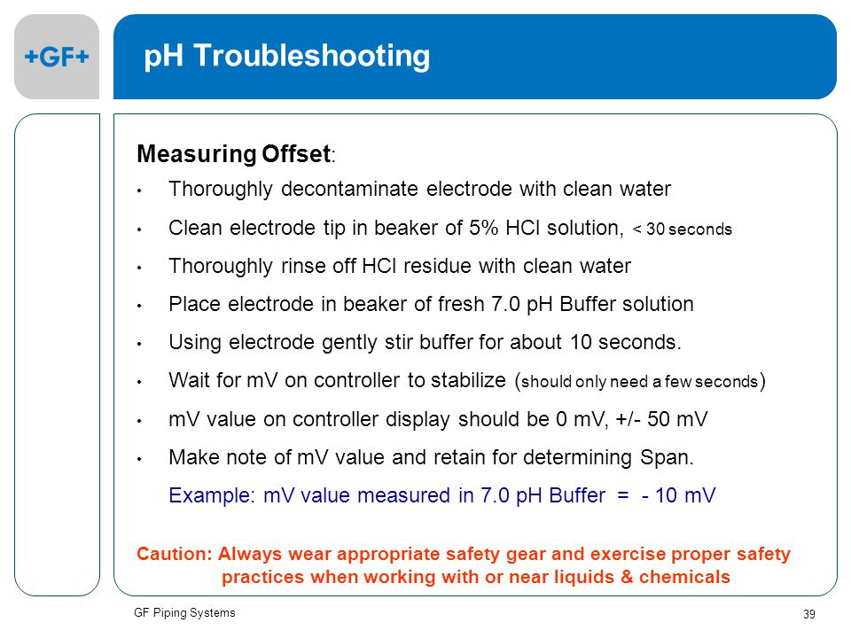 GF Piping Systems 39 pH Troubleshooting Measuring Offset : Thoroughly decontaminate electrode with clean water Clean electrode tip in beaker of 5% HCl solution, < 30 seconds Thoroughly rinse off HCl residue with clean water Place electrode in beaker of fresh 7.0 pH Buffer solution Using electrode gently stir buffer for about 10 seconds.