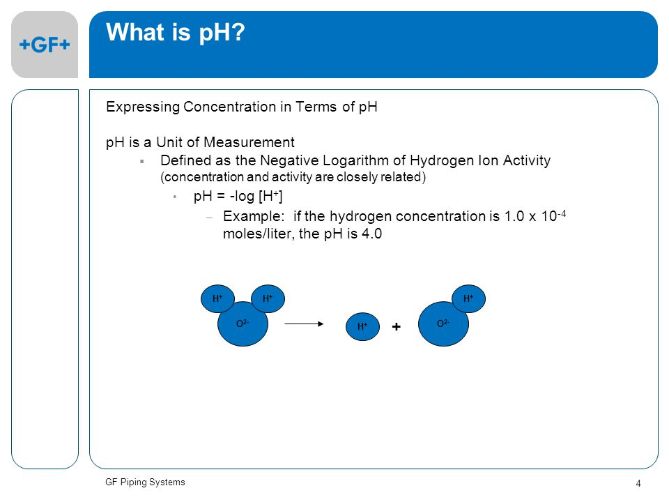 GF Piping Systems 4 What is pH.