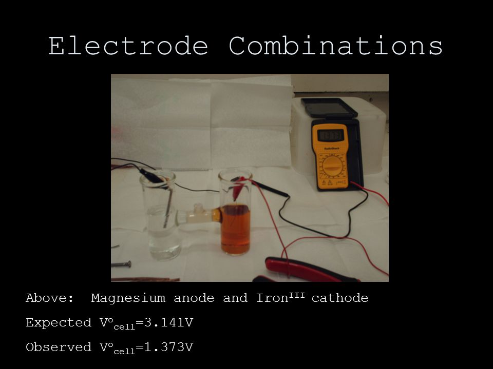 Electrode Combinations Above: Magnesium anode and Iron III cathode Expected V o cell =3.141V Observed V o cell =1.373V