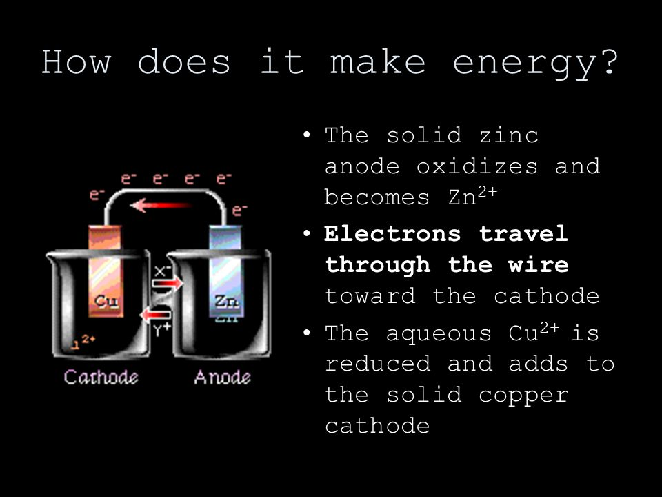 How does it make energy.