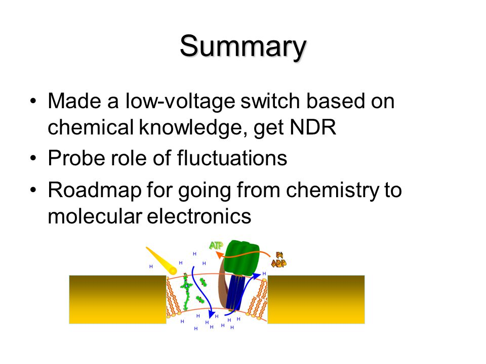 Summary Made a low-voltage switch based on chemical knowledge, get NDR Probe role of fluctuations Roadmap for going from chemistry to molecular electronics