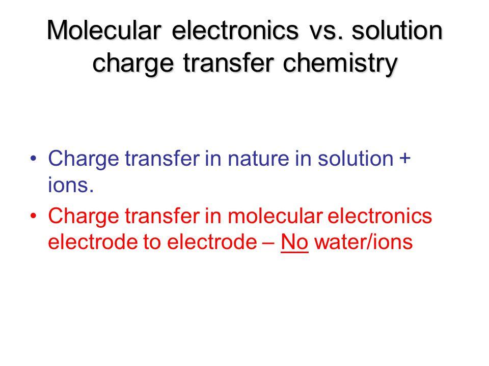 Molecular electronics vs.