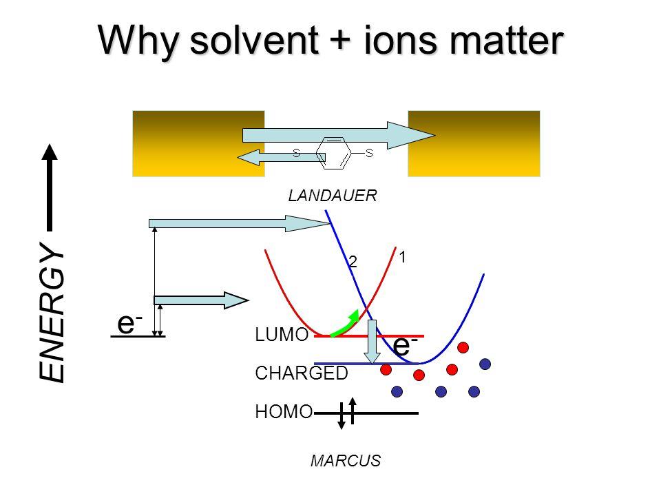 1 2 LUMO HOMO CHARGED Why solvent + ions matter e-e- ENERGY e-e- LANDAUER MARCUS