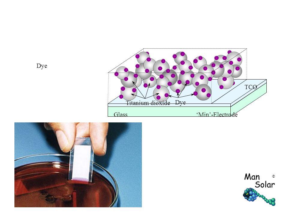 © TCO Dye Titanium dioxide 'Min'-Electrode Dye Glass