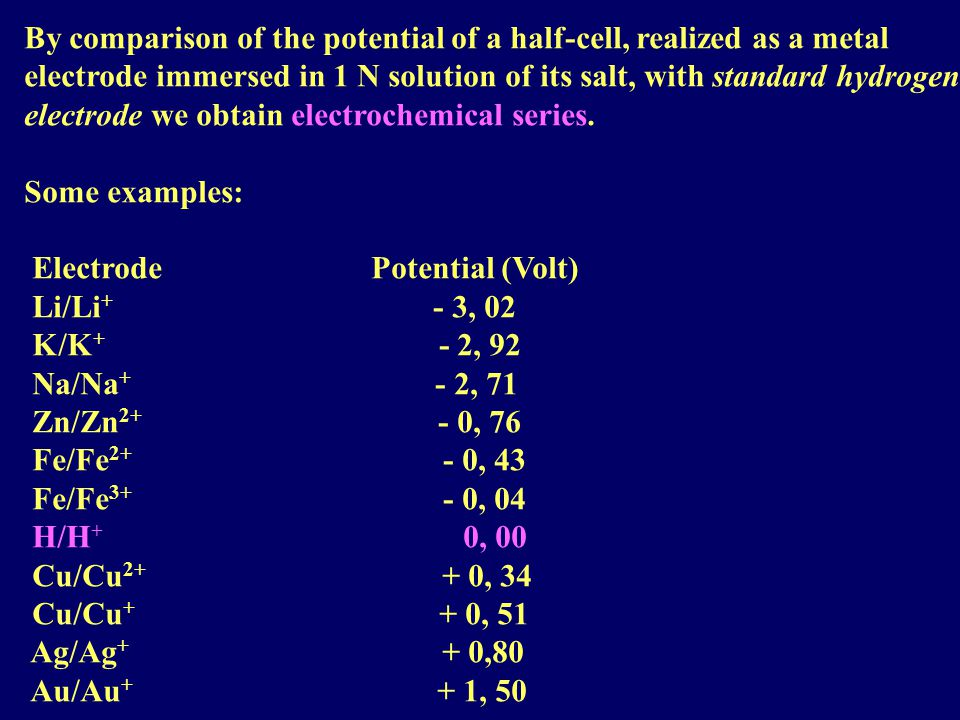 Metals, placed above hydrogen in this table, have a tendency to form positive cations and with distance from hydrogen, their electropositivity increases.