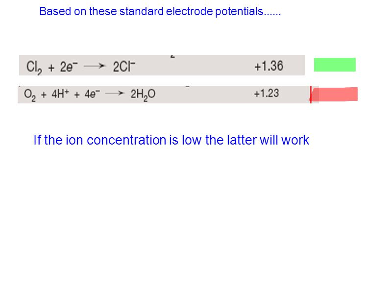 Based on these standard electrode potentials...... If the ion concentration is low the latter will work