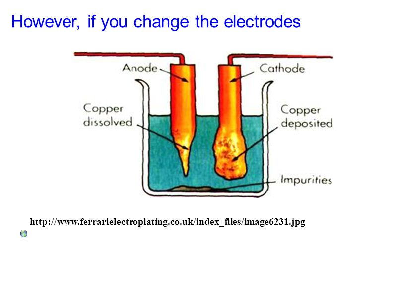 http://www.ferrarielectroplating.co.uk/index_files/image6231.jpg However, if you change the electrodes