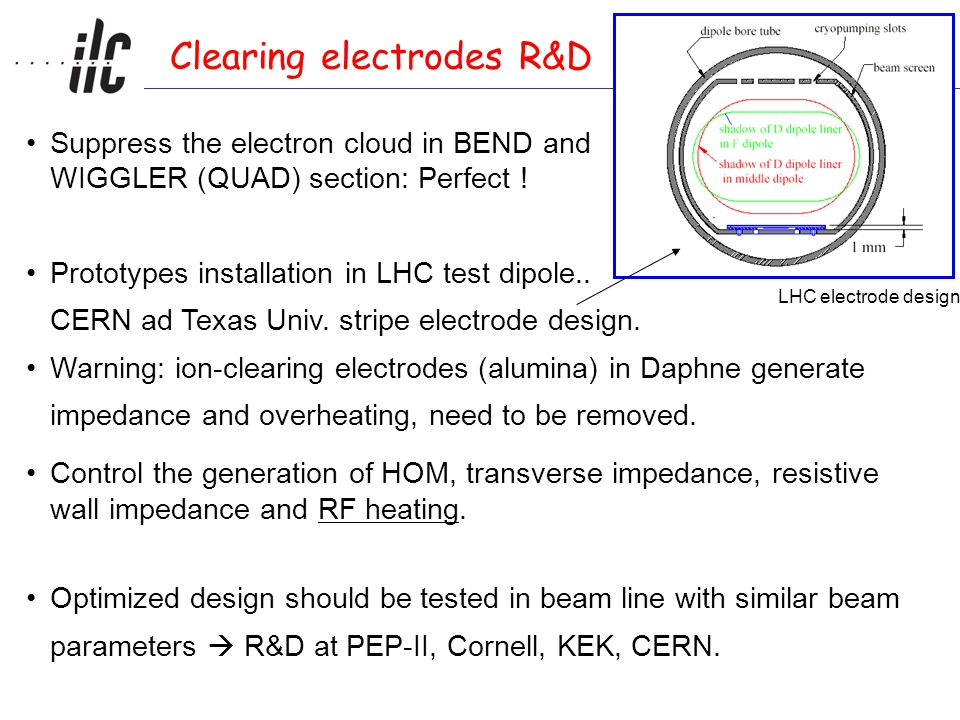 Clearing electrodes R&D Suppress the electron cloud in BEND and WIGGLER (QUAD) section: Perfect ! Prototypes installation in LHC test dipole.. CERN ad