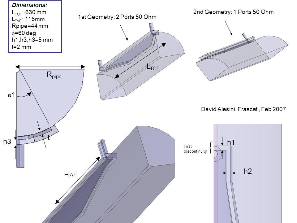 R pipe 11 h3 t L TOT L TAP h1 h2 First discontinuity Dimensions: L TOT  630 mm L TAP  115mm Rpipe=44 mm  =60 deg h1,h3,h3=5 mm t=2 mm 1st Geometry: 2 Ports 50 Ohm 2nd Geometry: 1 Ports 50 Ohm David Alesini, Frascati, Feb 2007