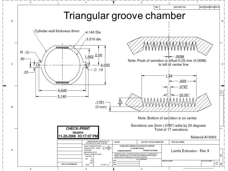 Triangular groove chamber