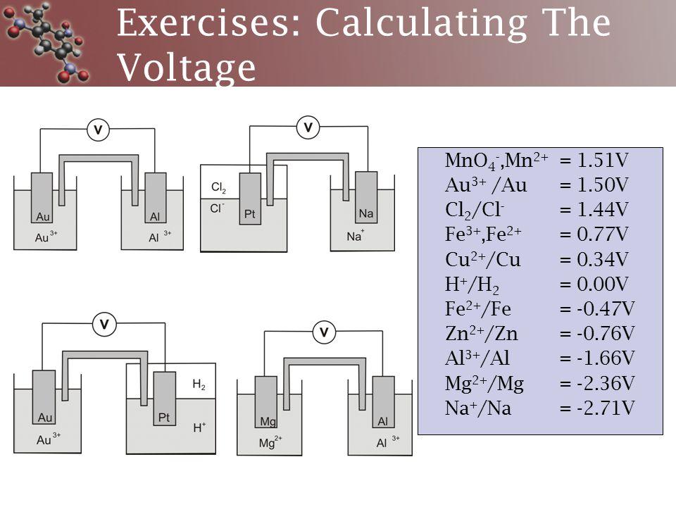 Exercises: Calculating The Voltage MnO 4 -,Mn 2+ = 1.51V Au 3+ /Au= 1.50V Cl 2 /Cl - = 1.44V Fe 3+,Fe 2+ = 0.77V Cu 2+ /Cu = 0.34V H + /H 2 = 0.00V Fe 2+ /Fe = -0.47V Zn 2+ /Zn = -0.76V Al 3+ /Al = -1.66V Mg 2+ /Mg = -2.36V Na + /Na = -2.71V