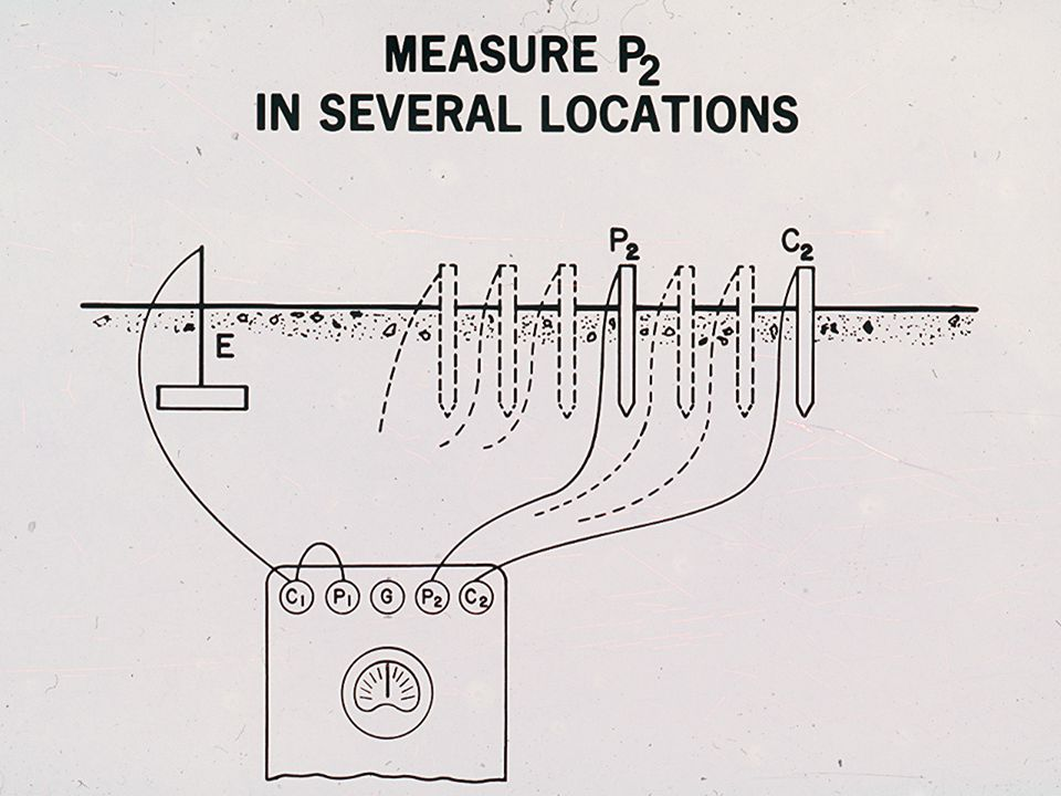 IF ELECTRODE P2 IS IN AN EFFECTIVE RESISTANCE AREA, THE READINGS WILL VARY IN VALUE NOTICEABLY