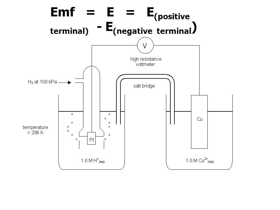 Emf = E = E (positive terminal) - E (negative terminal )