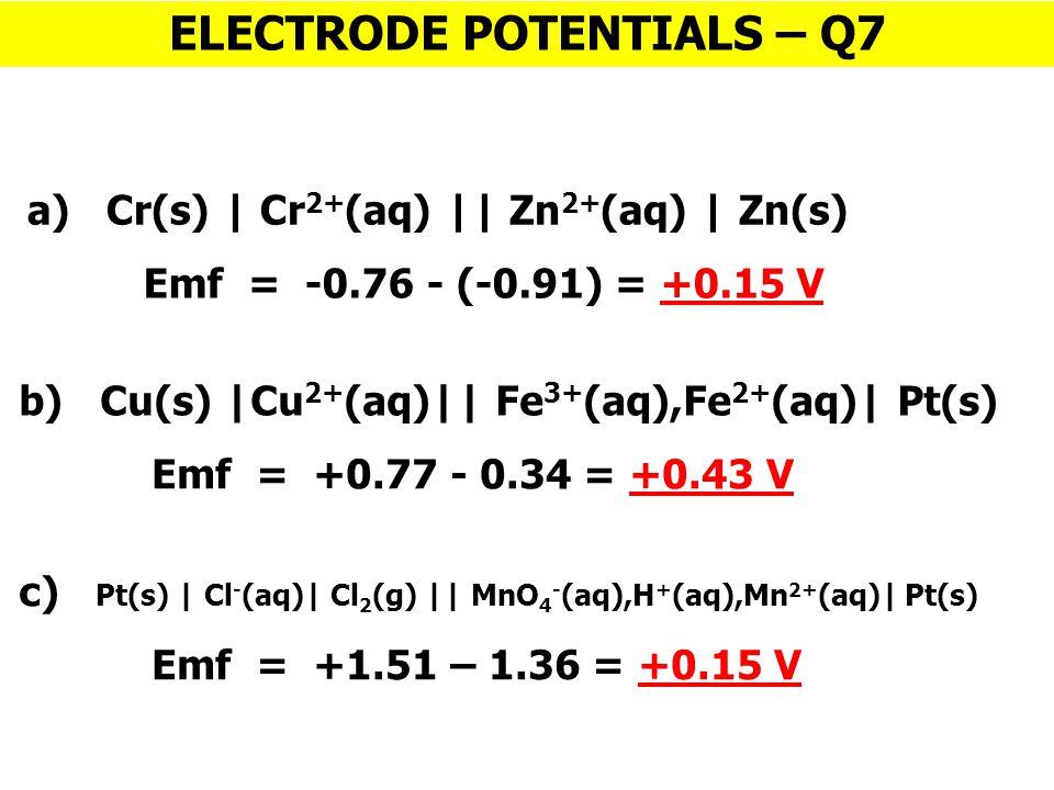 ELECTRODE POTENTIALS – Q7 Emf = -0.76 - (-0.91) = +0.15 V a) Cr(s) | Cr 2+ (aq) || Zn 2+ (aq) | Zn(s) Emf = +0.77 - 0.34 = +0.43 V b) Cu(s) |Cu 2+ (aq)|| Fe 3+ (aq),Fe 2+ (aq)| Pt(s) Emf = +1.51 – 1.36 = +0.15 V c) Pt(s) | Cl - (aq)| Cl 2 (g) || MnO 4 - (aq),H + (aq),Mn 2+ (aq)| Pt(s)
