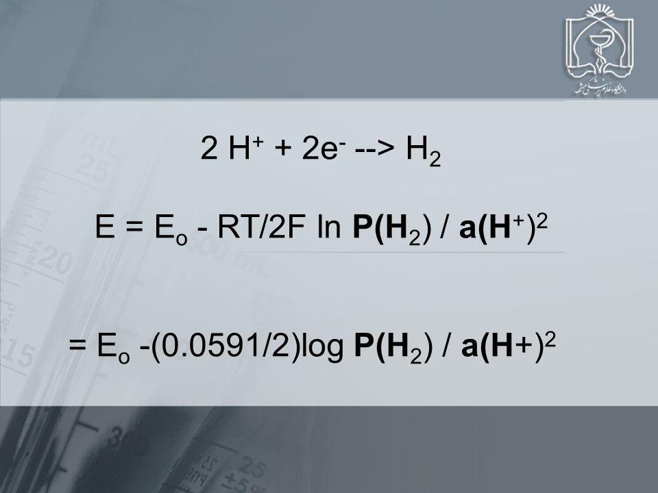 2 H + + 2e - --> H 2 E = E o - RT/2F ln P(H 2 ) / a(H + ) 2 = E o -(0.0591/2)log P(H 2 ) / a(H+) 2